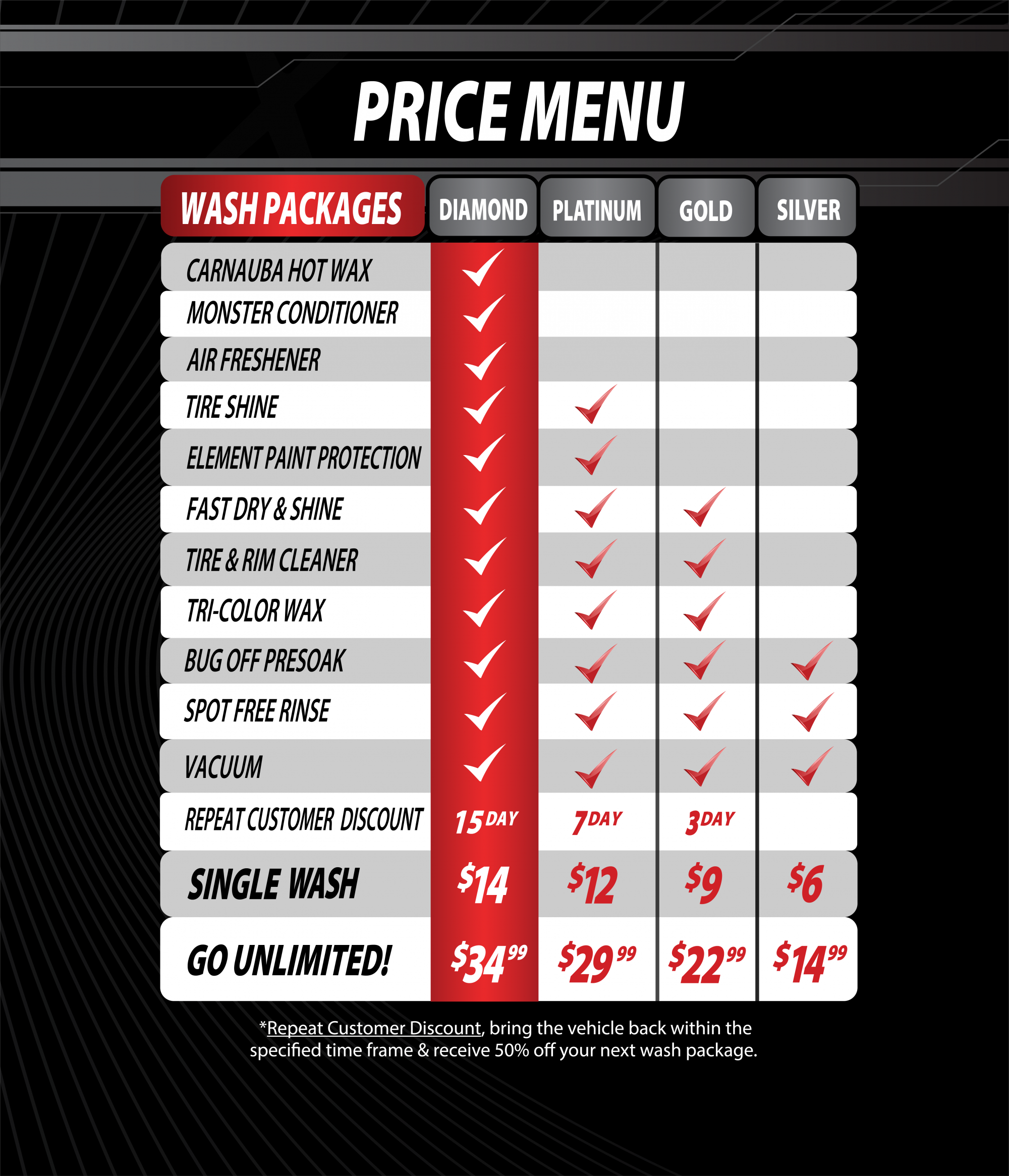 Express wash Packages